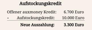 auxmoney kredit aufstocken